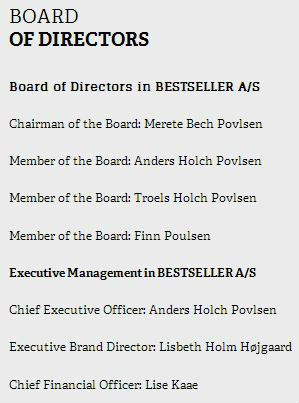 Bestseller Board of Directors - Screenshot