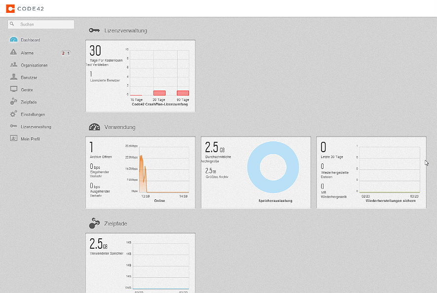 Code42 CrashPlan Server Dashboard
